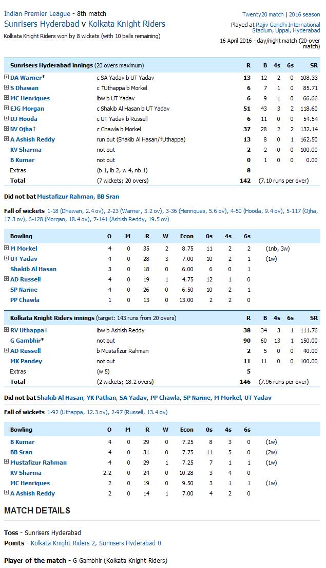 Sunrisers Hyderabad v Kolkata Knight Riders Score Card